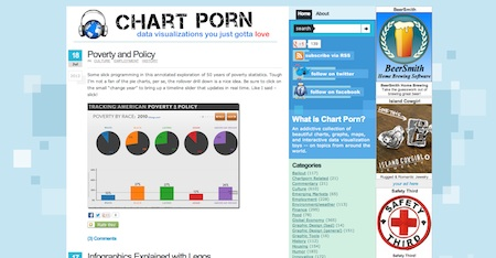 chart porn