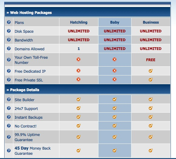 hostgator package options and differences
