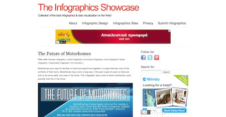 the infographics showcase